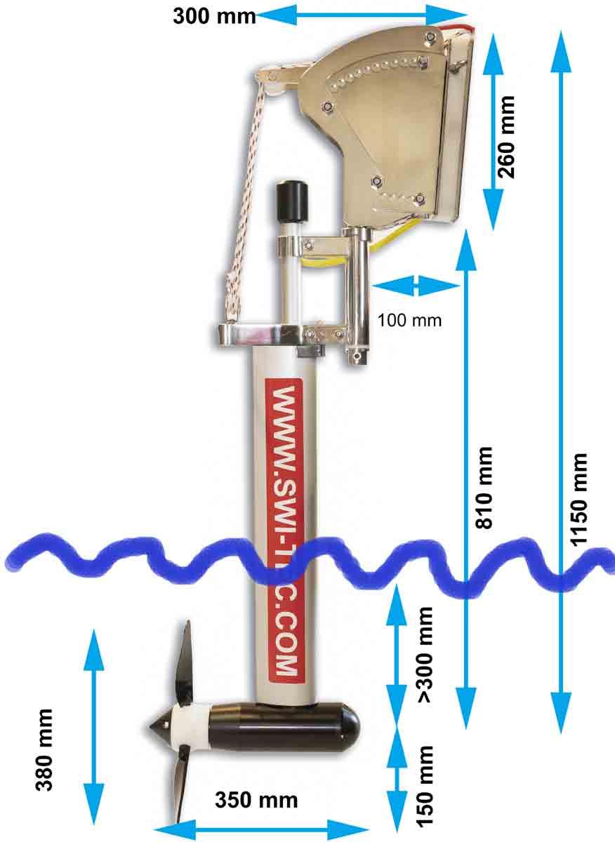 HC-Masse-gesamt